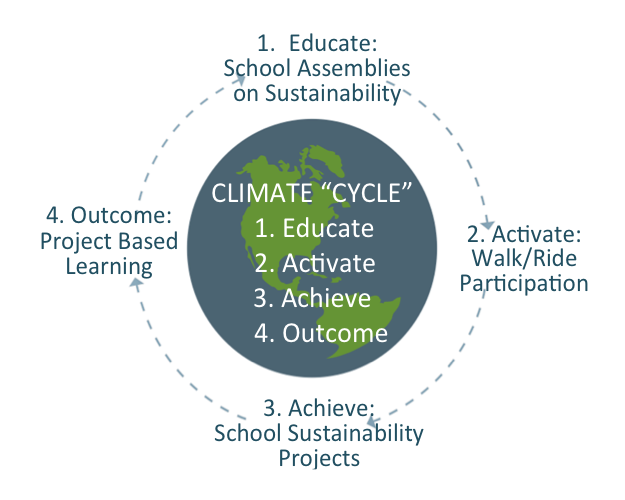 GreenSchoolsStudentsGraphic