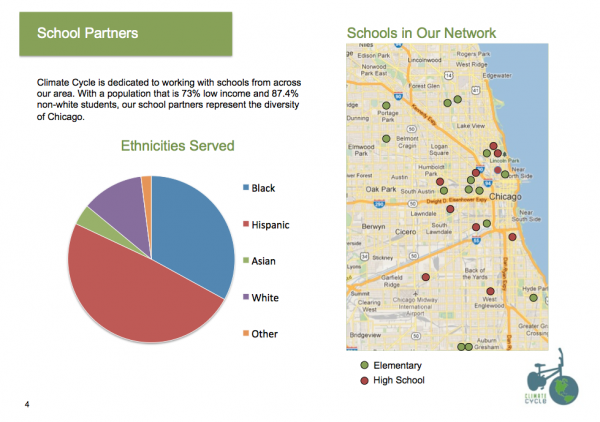 Schools in Our Network